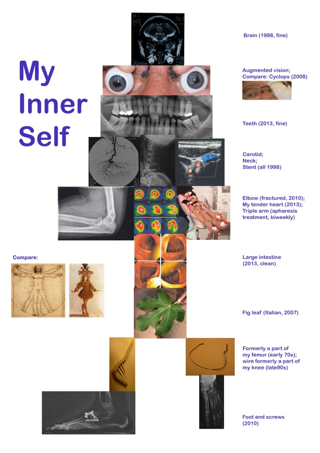 my-inner-self